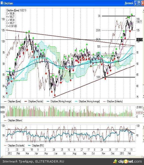 Коррекция должна продолжиться, и американские рынки балансируют на грани, ничего такого не происходит