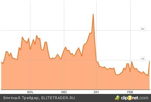 Центробанки лишают фунт опоры