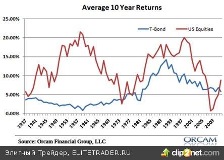 Moody's снизило рейтинг Великобритании «AAA» впервые c 1978 года