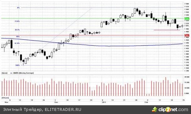 Италия озадачила инвесторов, настроение которых резко изменилось
