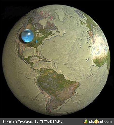 Бесценная H2O. Риски 2050-х