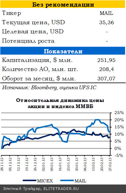 Бернанке - оснований для сворачивания QE3 пока нет