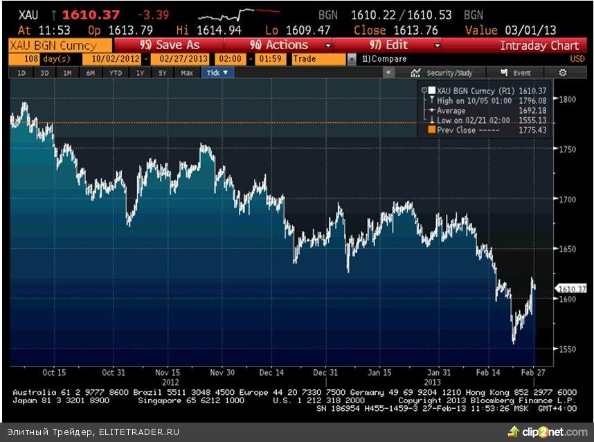 Бен Бернанке прямо заявляет, что он пытается поднять акции. С тем арсеналом, который у него есть, не приходится сомневаться в успехе этого предприятия