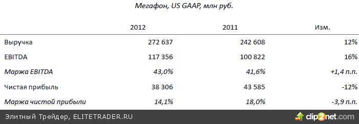 Российский рынок всю неделю демонстрирует выраженную вялость, слабо реагируя на позитивные движения внешнего фона