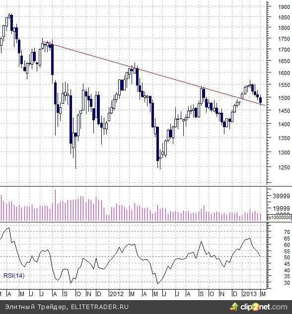 Вследствие ухудшения внешнего фона на прошлой неделе отечественный фондовый рынок продолжил снижение