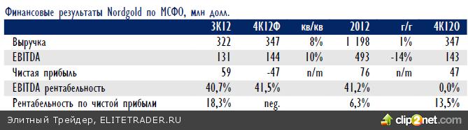 Российский рынок закрыл неделю «ударным» снижением, опустившись к уровню начала года на фоне наступления секвестра бюджета в США с 1 марта