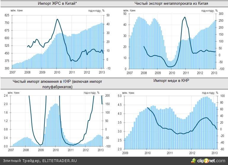 Американский рынок труда восстанавливается