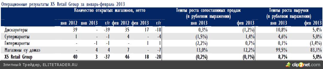 За последний год с лишним выдалось лишь несколько дней, когда Газпром заканчивал день в плюсе, а Сбербанк в минусе. И вчера был как раз такой день