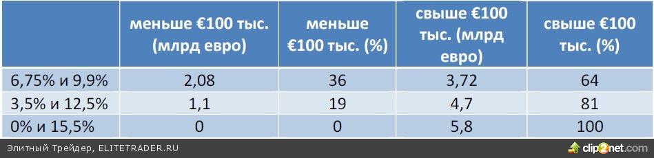 Кипрский банковский кризис