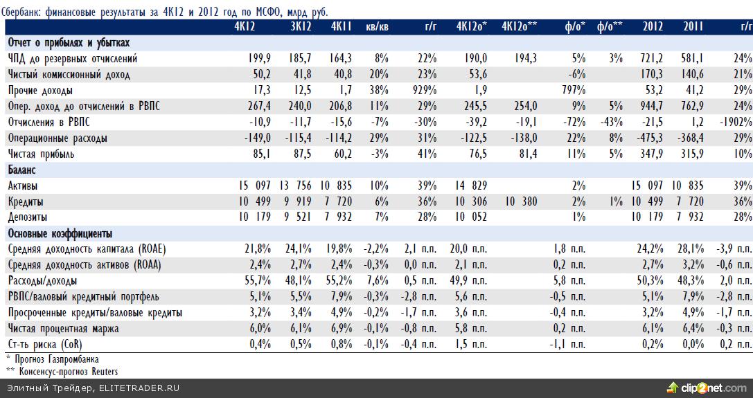 Ралли на европейских рынках акций прекратилось, зато стали расти германские и американские гособлигации
