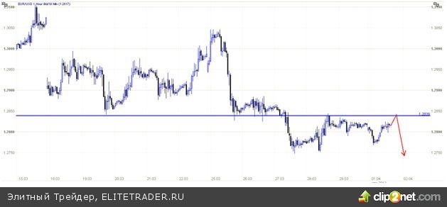 Еврозона на грани гибели