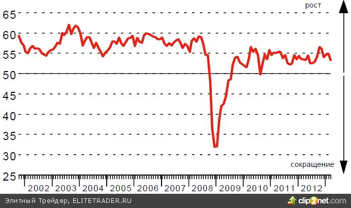 Рубль почти реализовал среднесрочные цели по снижению