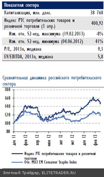 Потребительский сектор: стремление к качеству; опережающая динамика едва ли сохранится