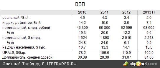 Американские рынки выросли перед началом сезона отчетностей