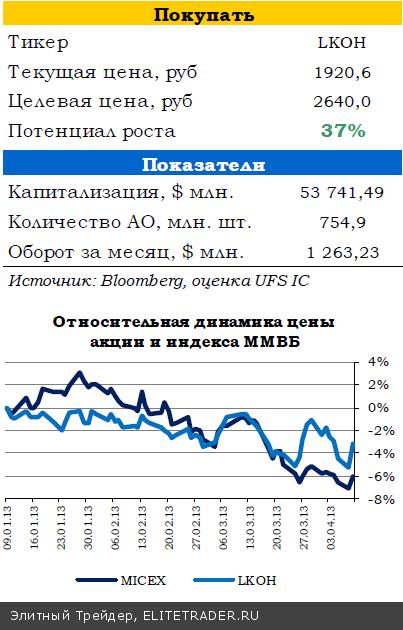 Определяющим фактором для российского рынка сегодня будет динамика нефтяных котировок