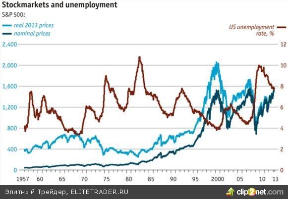 Кризис может вынудить Кипр продать свои золотые резервы
