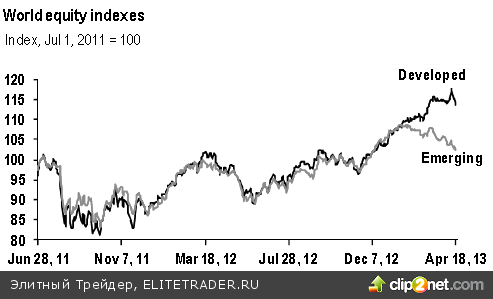5 причин коррекции на emerging markets