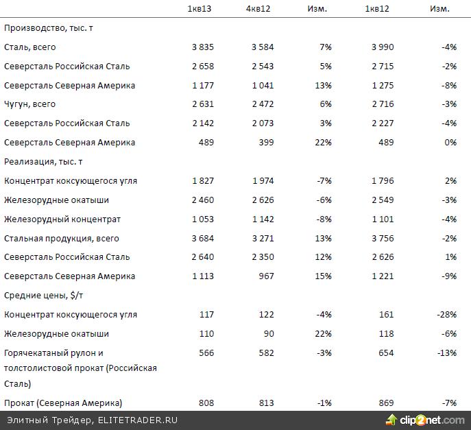 На несколько ухудшившемся внешнем фоне задачей-максимум для индекса ММВБ и сегодня останется удержание поддержки 1330 пунктов