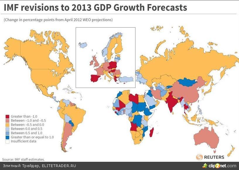 Индекс РФ показали самые быстрые темпы роста