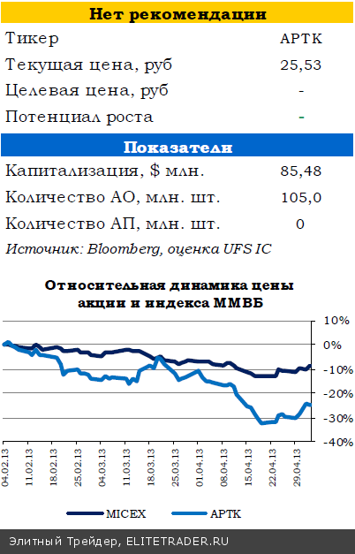 ЕЦБ «усилил» монетарное стимулирование