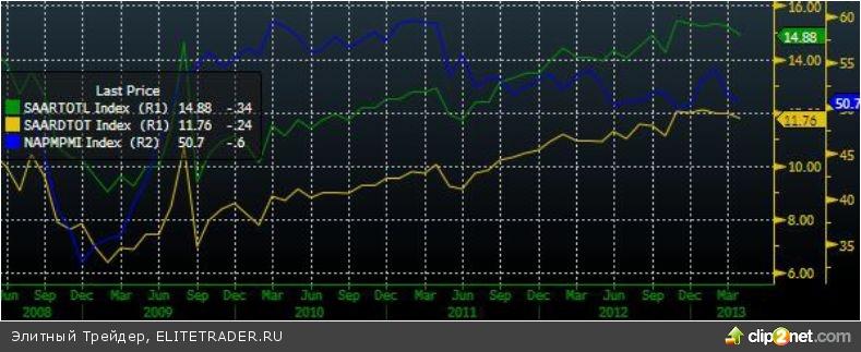 Решение по ставке ЕЦБ и приближение закрытия реестров поддержали отскок вверх