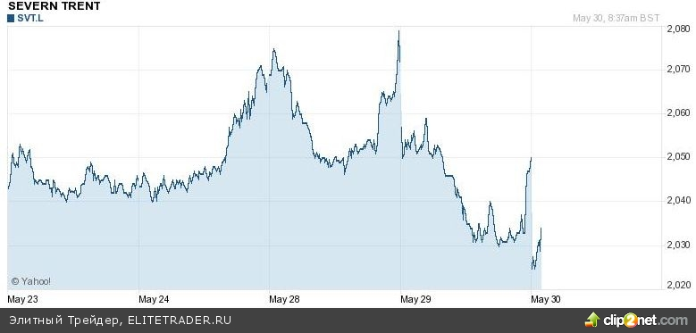 Европейский рынок акций игнорирует падение японского