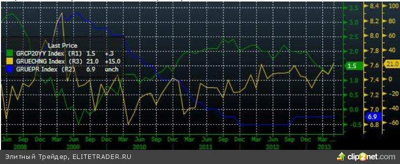 Снижение на усилении рисков стагнации мировой экономики