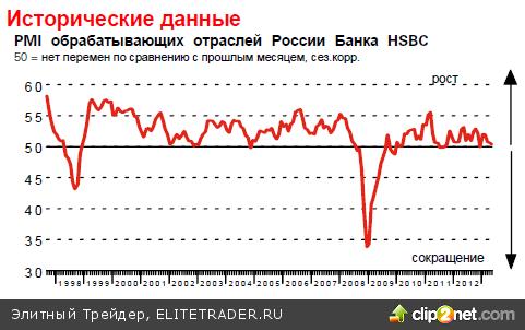 Рубль может приостановить падение в самом скором времени