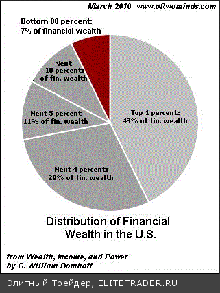 Социальная напряжённость нарастает, банкиры считают деньги вкладчиков своими