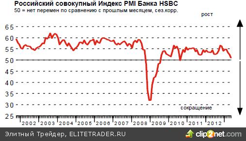Предстоящее заседание Банка России вносит нервозность в динамику рубля
