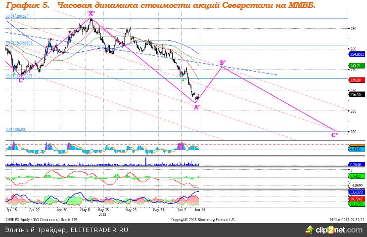 Банк России показал силу, удержав рубль от ослабления