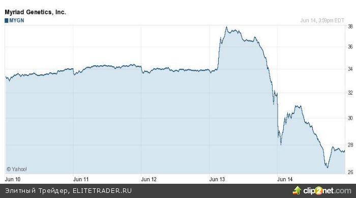 Биржевая игра в убежище: Где купить акции перед решением ФРС США?