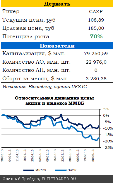 Рынки отреагировали ростом на статистические данные по США