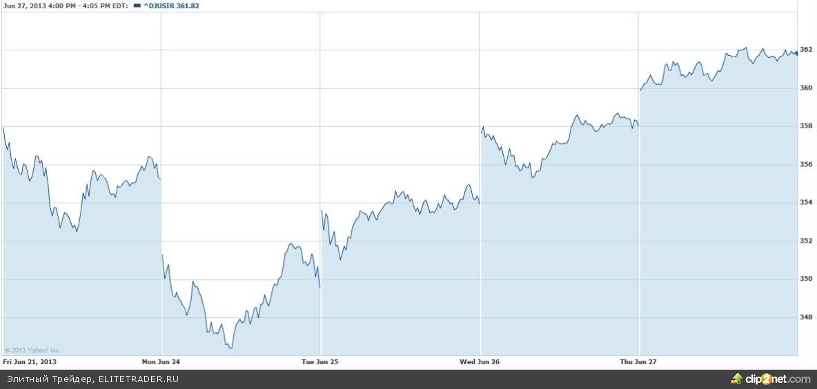 Газпром отказался от равнодоходной цены на внутреннем рынке!