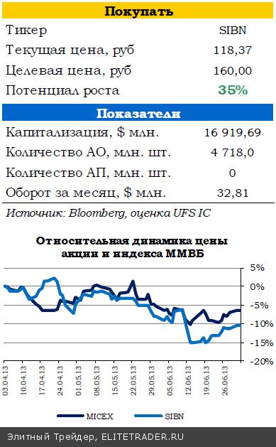 Ожидания резкого сокращения запасов нефти подтолкнули котировки нефти к росту, Light Sweet подорожала более чем на 4%