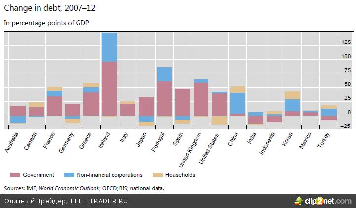 Развитые страны «вышли на пенсию». Замена золота на юань маловероятна. Лондонская биржа металлов находится на грани дефолта по золоту