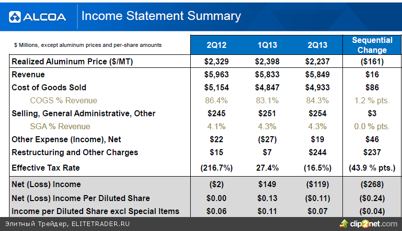 Goldman Sachs ожидает роста доходности трежерис и exit strategy ФРС в сентябре