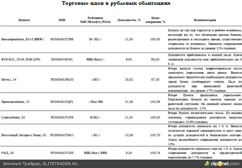 Кредиты банков под залог ПТС в Барнауле и займы под залог