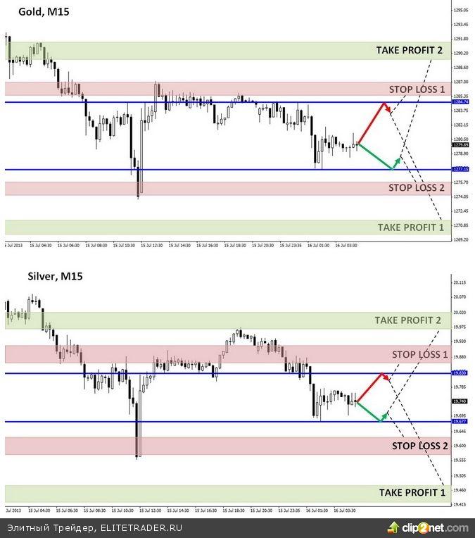 Цены на золото и серебро колебались в нешироком диапазоне