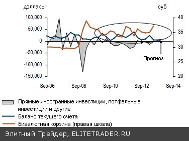 Рубль пытается выйти сухим из воды