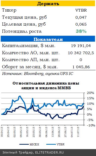 Инвесторы продолжают надеяться на лучшее