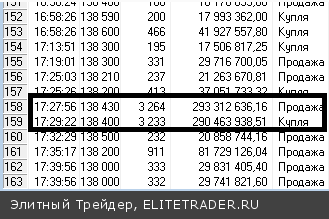 Сплетение тайм-фреймов. Сплетение мнения «быков» и «медведей». От того, что «все будет хорошо» до того, что «Россию будут продавать на отскоке и пойдем на перелоу года»