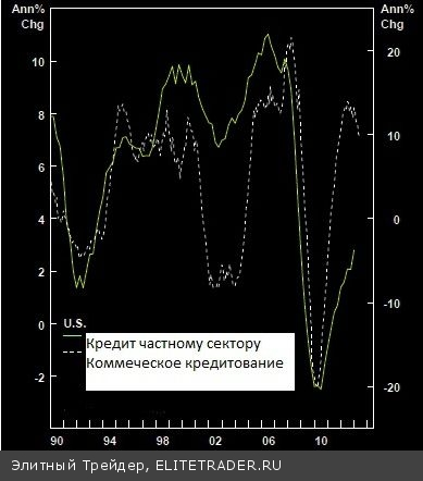 О том, о чем говорят все: ФРС и QE
