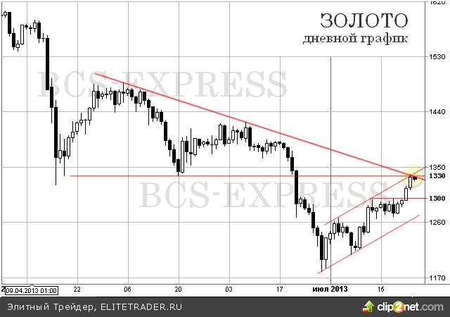 Слабеющий доллар поддерживает цены золота и серебра