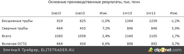 Вчерашнее снижение российского рынка получит продолжение, следующими целями коррекции остаются отметки 1380 и 1360 пунктов по индексу ММВБ