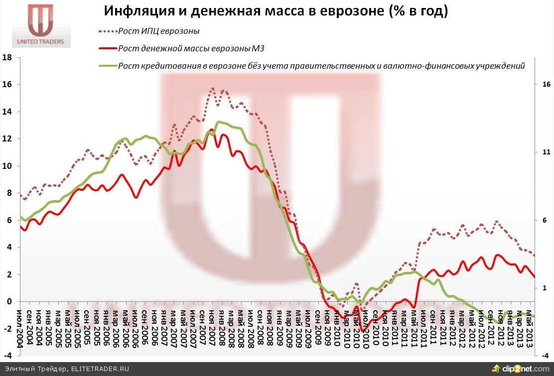 Вверх после понижения безработицы в Испании