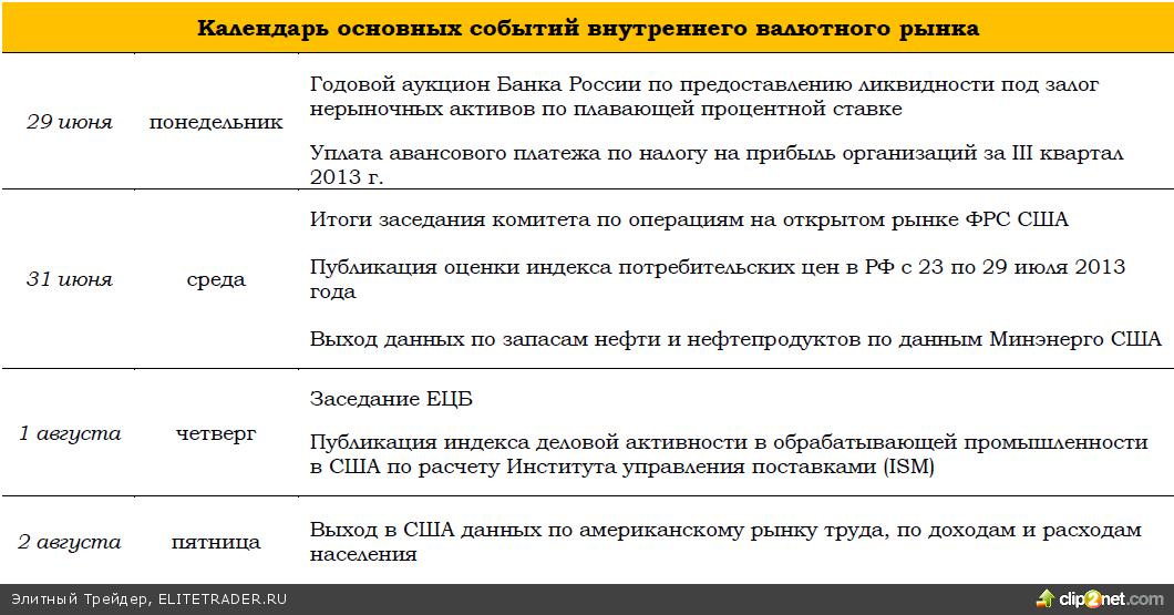 Рубль: на арене глобальных потоков EM и налоговых платежей