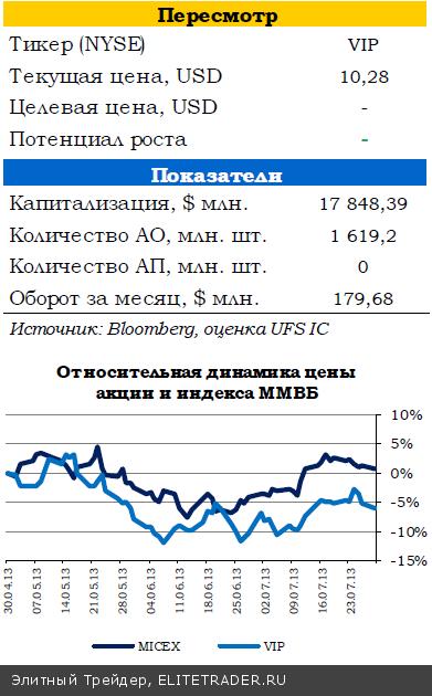 Позитивный настрой азиатских игроков может передаться российским инвесторам