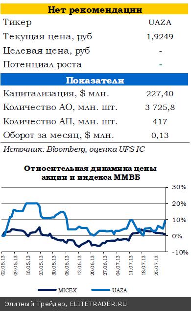 Рынки застыли в ожидании публикации результатов II квартала в США и выступления главы ФРС