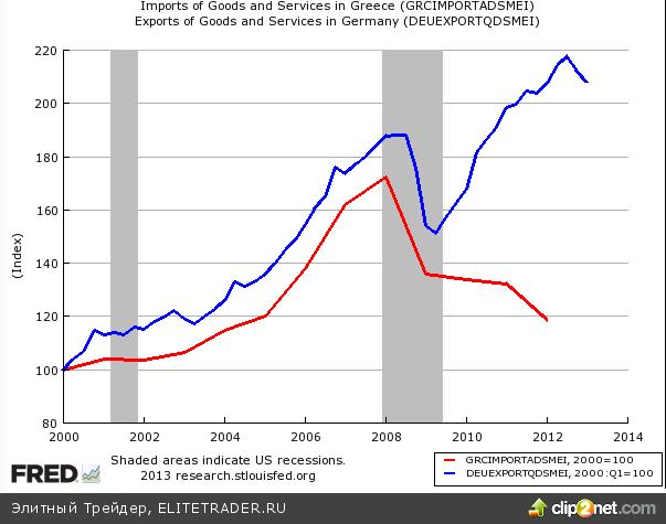 Мировой рынок удобрений тряхнуло на $20 млрд